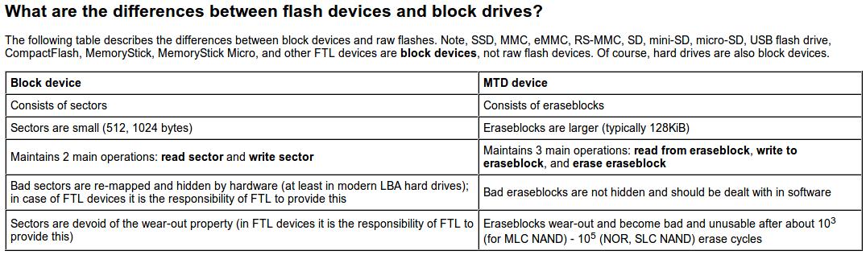 MTD: Memory Technology Device
