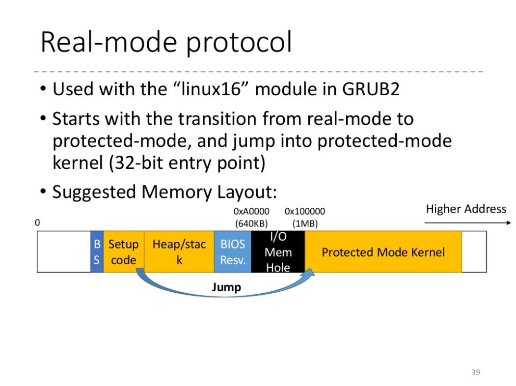 Kernel] Linux Kernel Reading